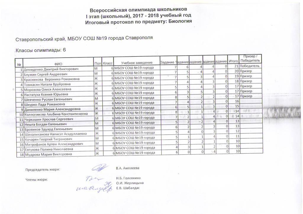 Всероссийская олимпиада по биологии 10 класс 2018-2018 ответы