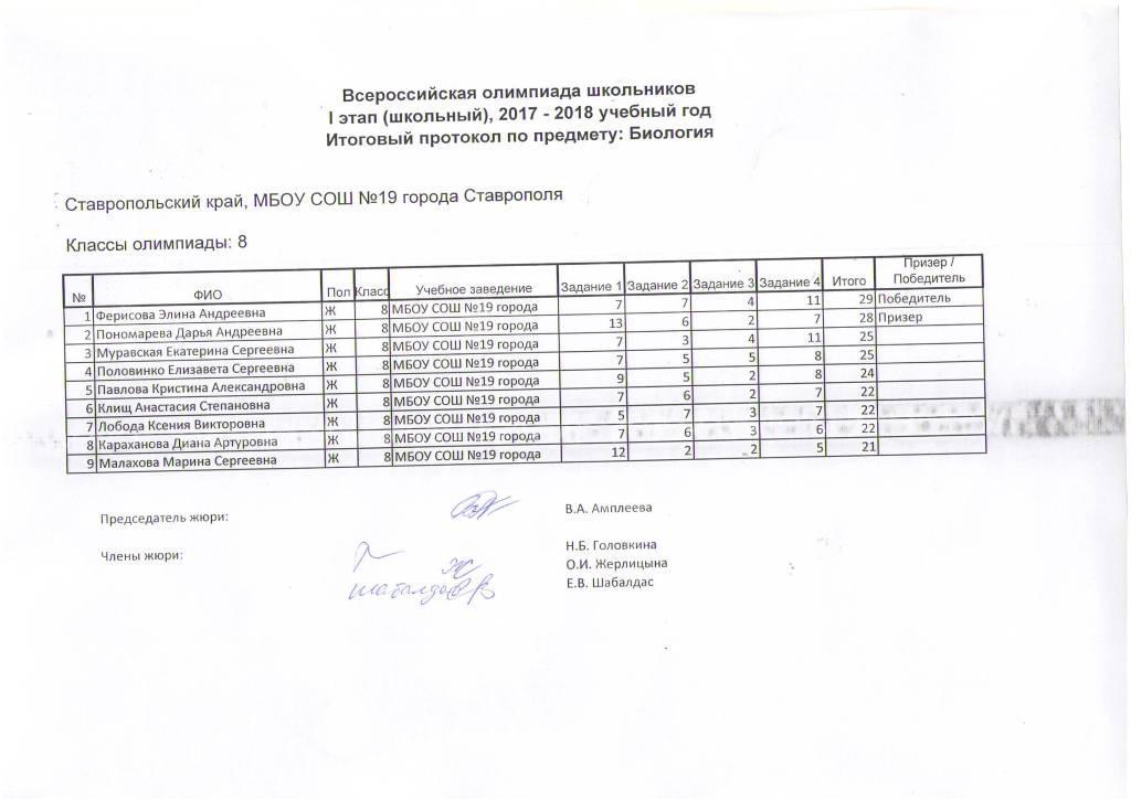 Всероссийская олимпиада по биологии 2018-2018 9 класс