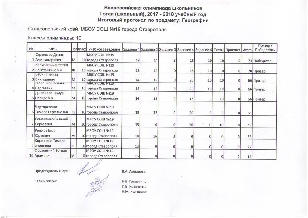 Олимпиады по географии 2018 9 класс